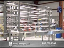 Accumulating Conveyors - All Styles