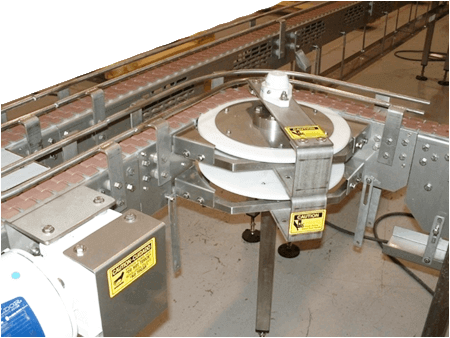 Table Top Conveyors | Stainless & Carbon Steel Construction